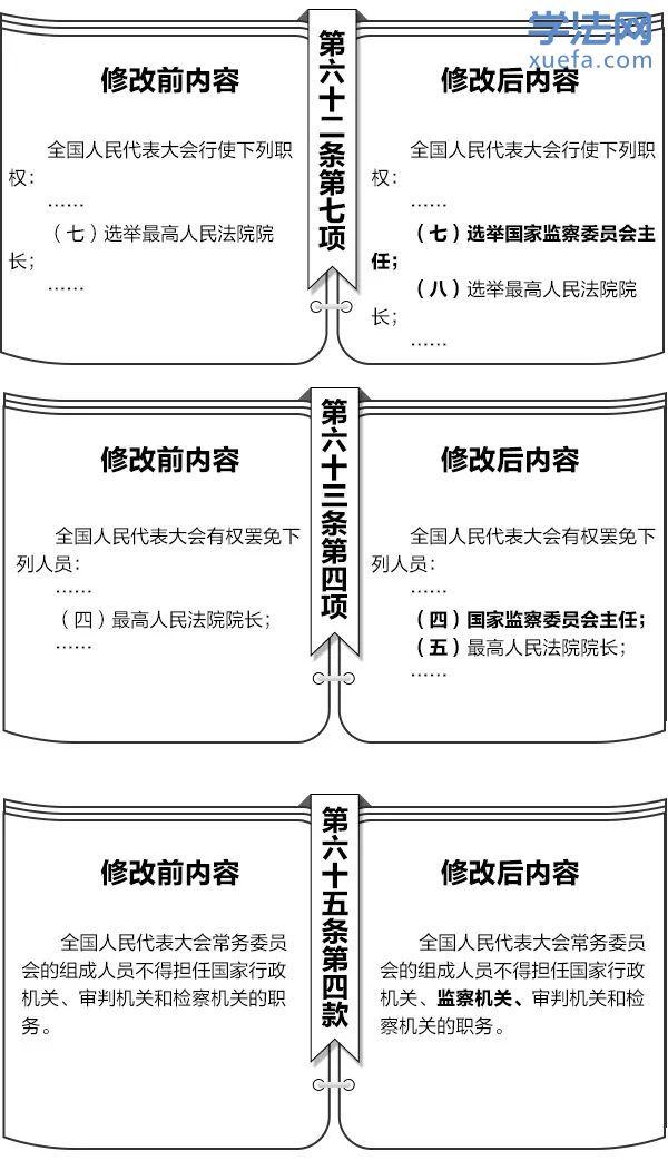 宪法6.jpg