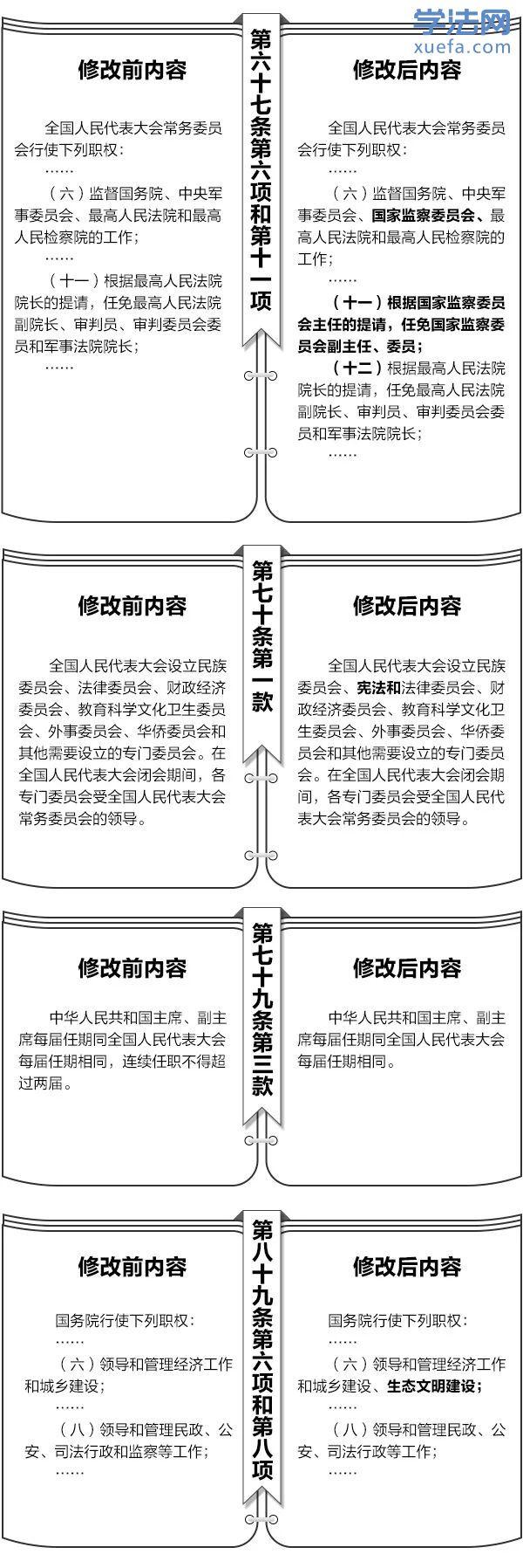 宪法7.jpg