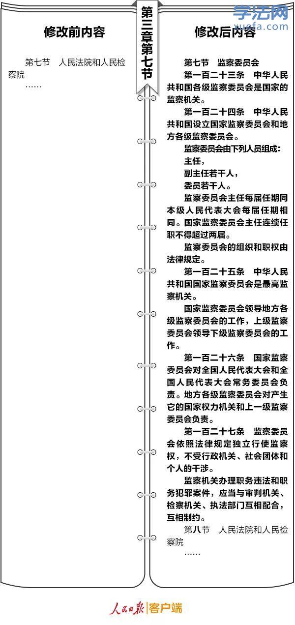 宪法10.jpg
