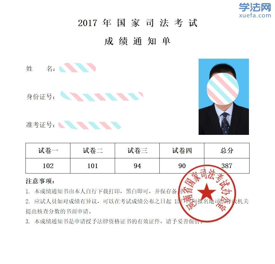 2017年司法考试成绩.jpg