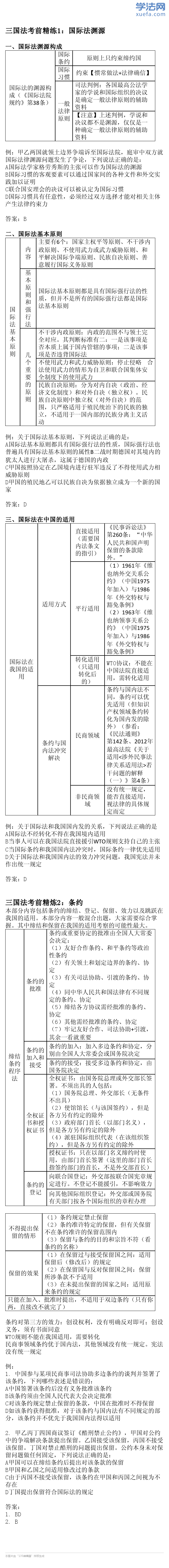 陆寰三国法考前重点总结(一)
