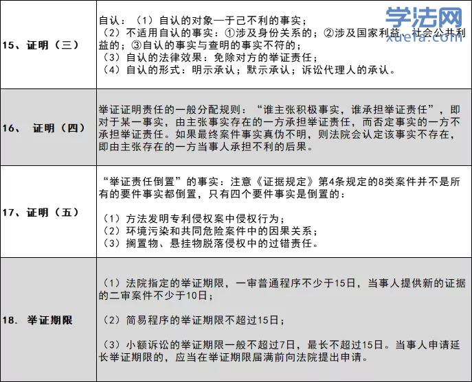 民诉图2.jpg