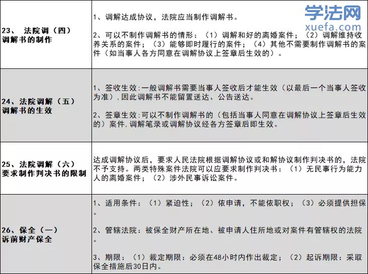 民诉图4.jpg