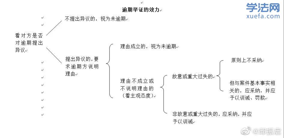 民诉图3.jpg