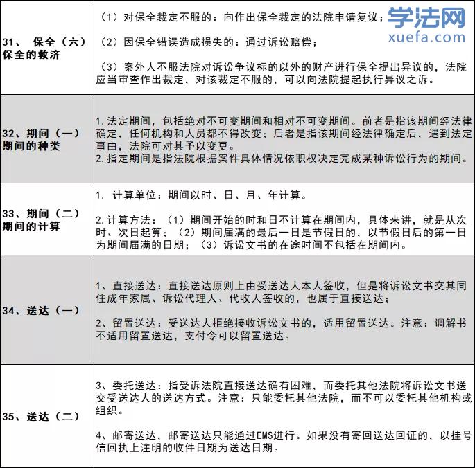 民诉图5.jpg