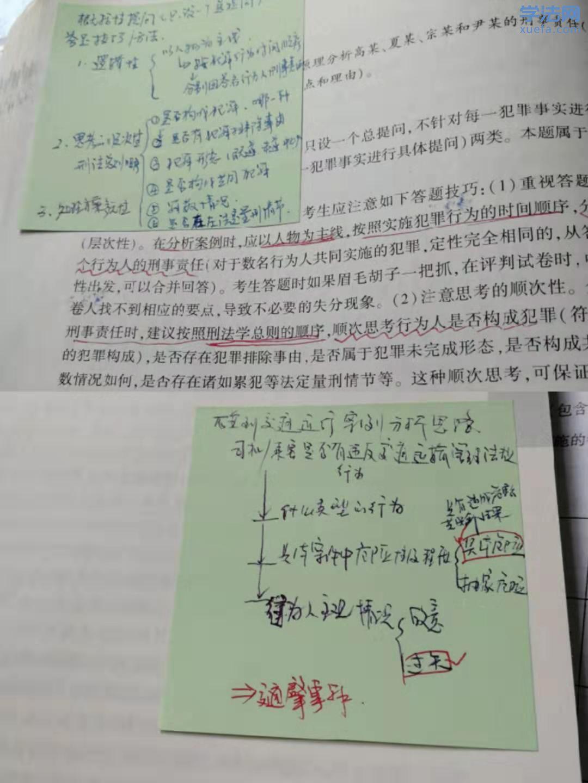 法考主觀題考試,我的一些回憶