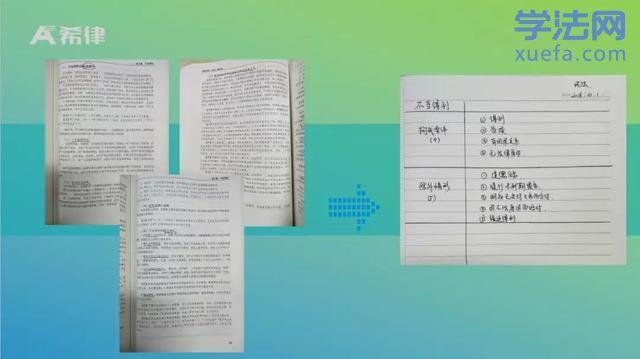 做法考笔记的技巧和详细教程!