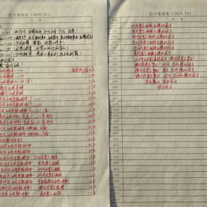 5个月过法考,我的时间分配、学习过程及体会