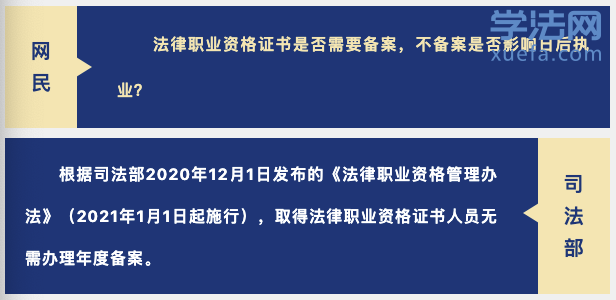 关于法律职业资格证,司法部的权威回复